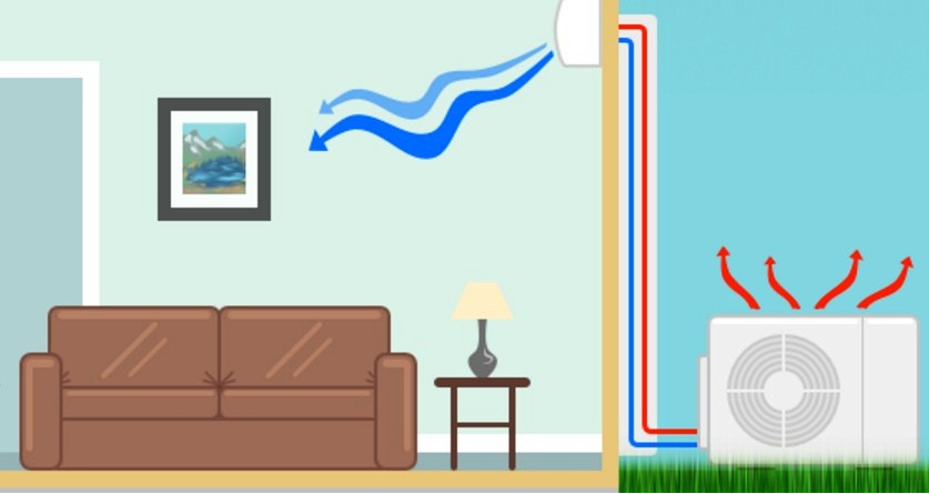 heating-and-cooling-system-of-your-house